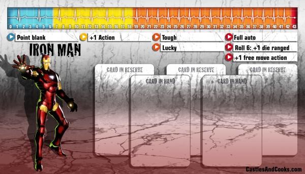 Custom Gaming Zombicide Marvel S Avengers